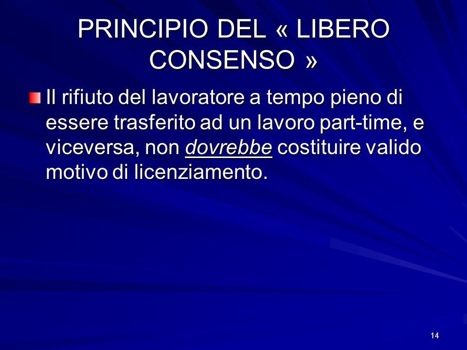 PRINCIPIO DEL « LIBERO CONSENSO »