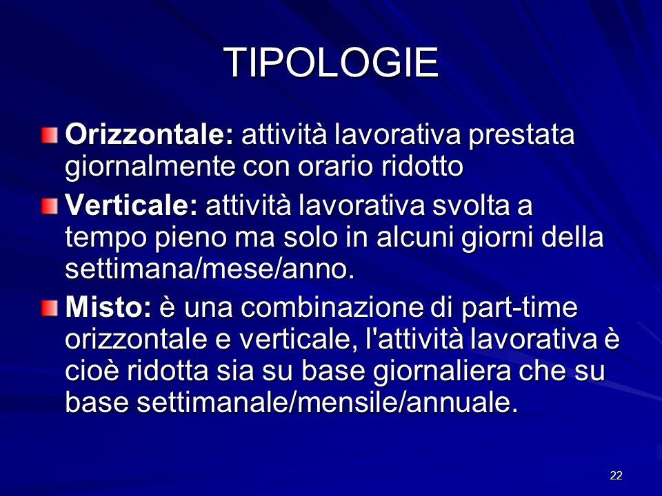 TIPOLOGIE Orizzontale: attività lavorativa prestata giornalmente con orario ridotto.