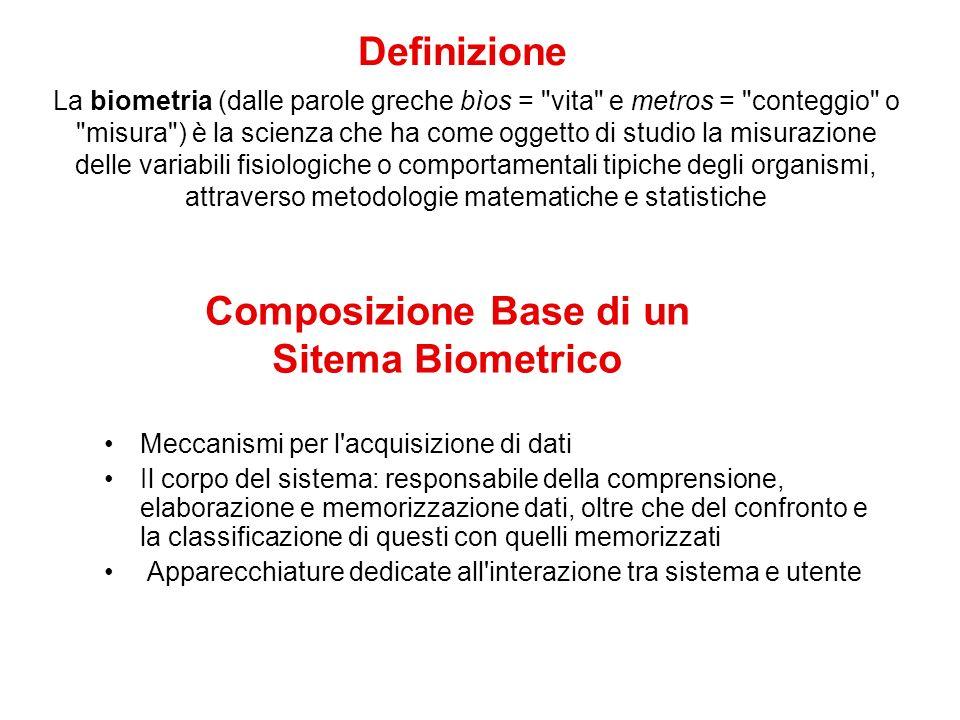 Composizione Base di un Sitema Biometrico