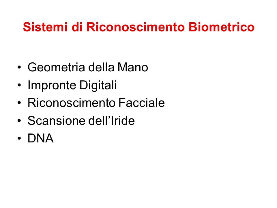 Sistemi di Riconoscimento Biometrico