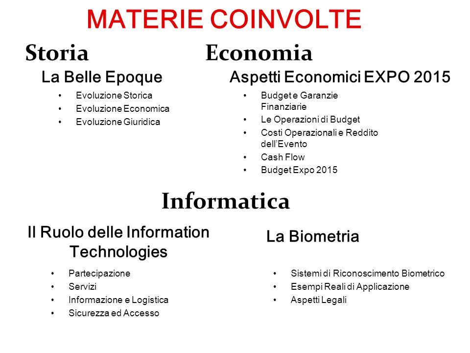 Aspetti Economici EXPO 2015 Il Ruolo delle Information Technologies