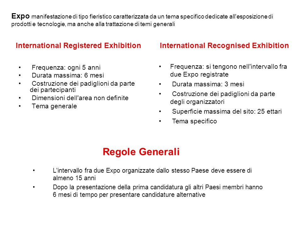 International Registered Exhibition