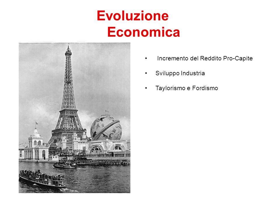 Evoluzione Economica Incremento del Reddito Pro-Capite
