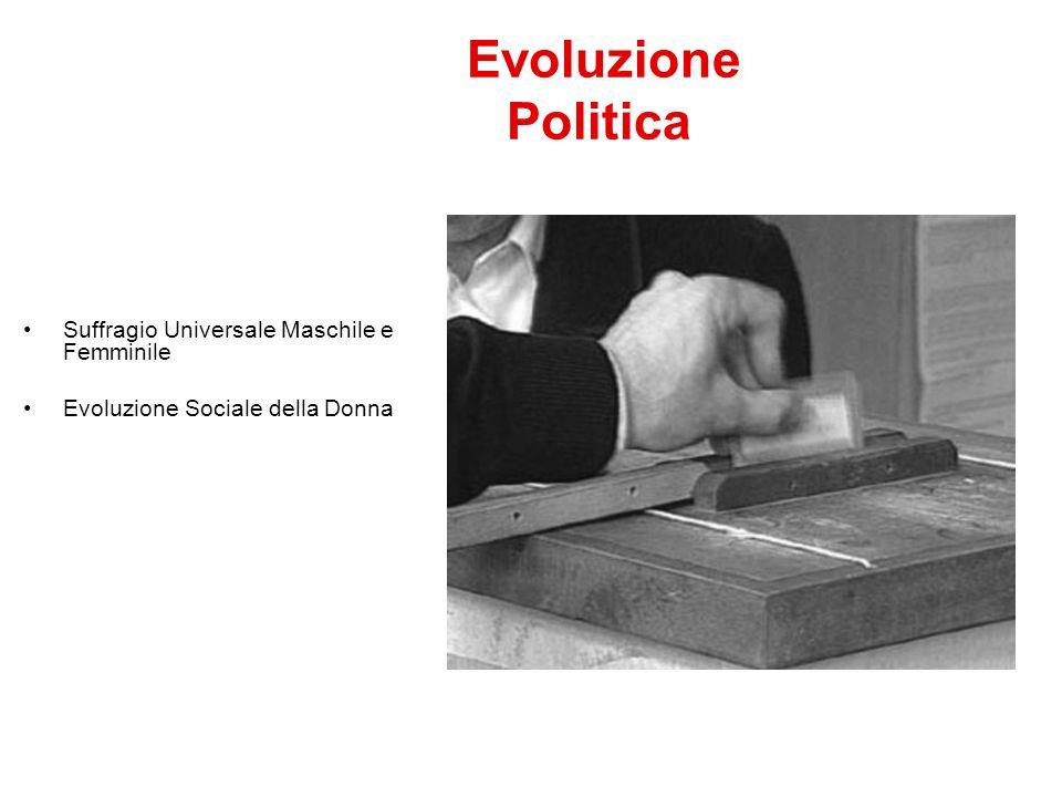 Evoluzione Politica Suffragio Universale Maschile e Femminile