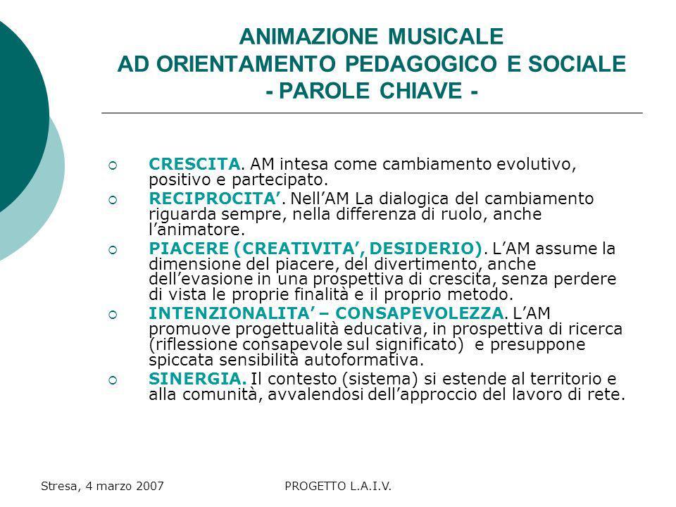 ANIMAZIONE MUSICALE AD ORIENTAMENTO PEDAGOGICO E SOCIALE - PAROLE CHIAVE -