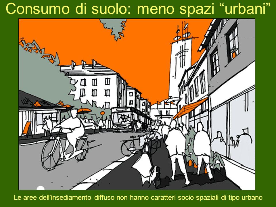 Consumo di suolo: meno spazi urbani