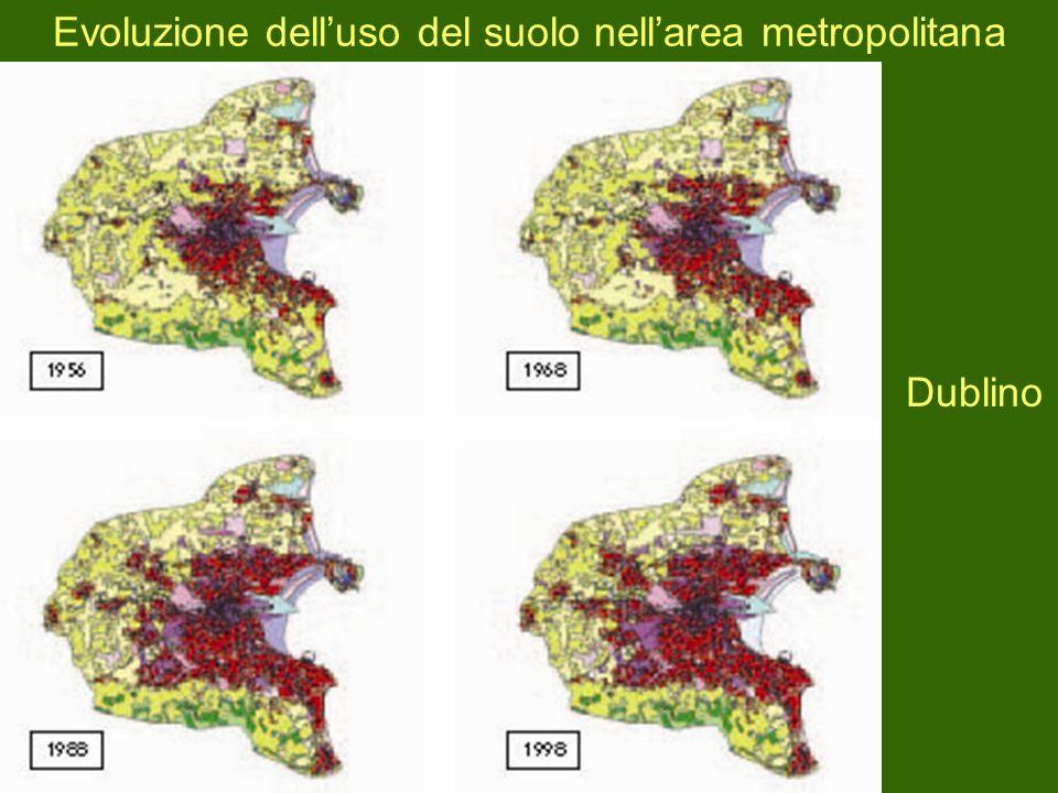 Evoluzione dell'uso del suolo nell'area metropolitana