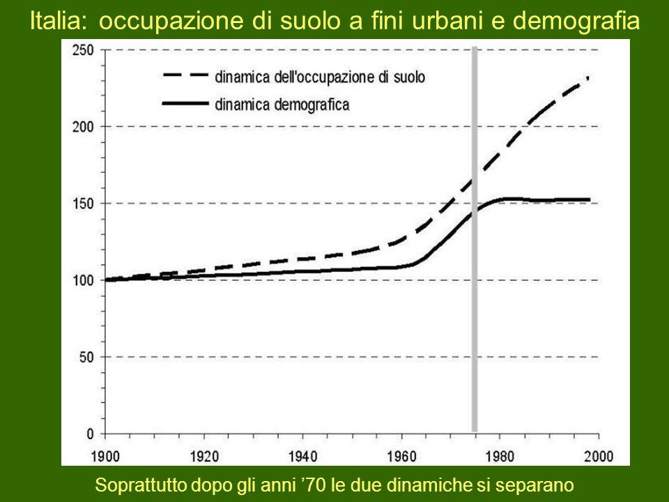 Italia: occupazione di suolo a fini urbani e demografia
