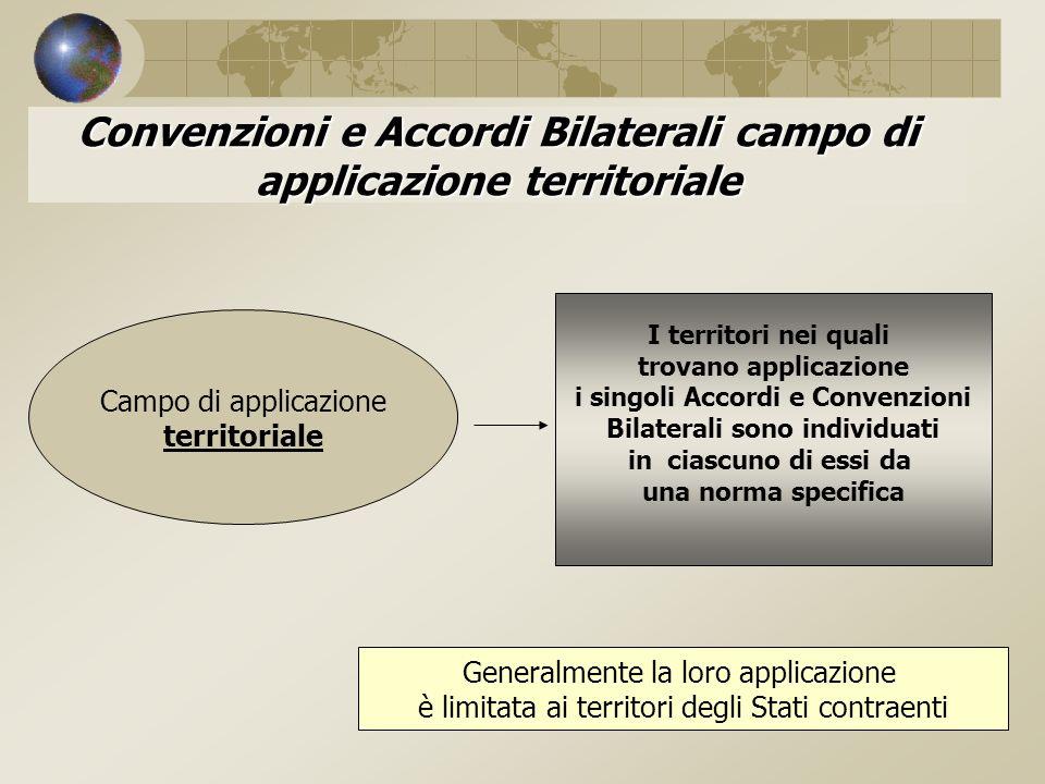 Convenzioni e Accordi Bilaterali campo di applicazione territoriale