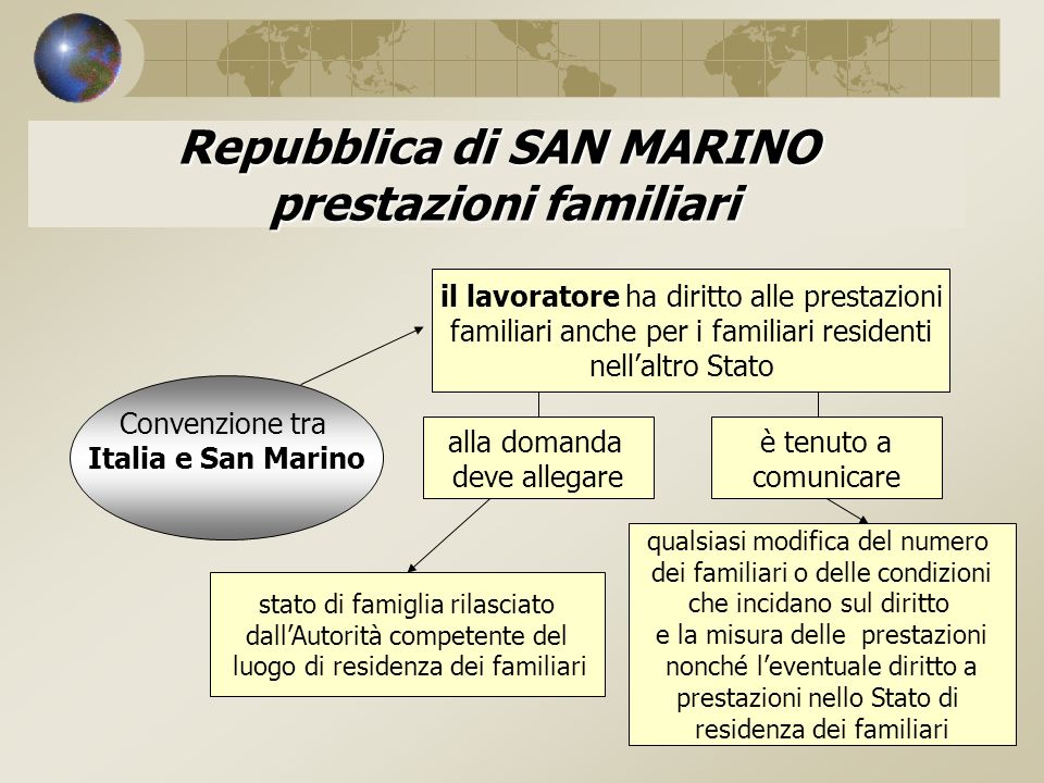 Repubblica di SAN MARINO prestazioni familiari