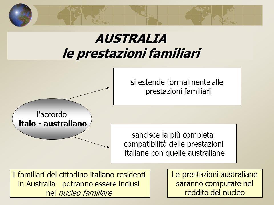 AUSTRALIA le prestazioni familiari