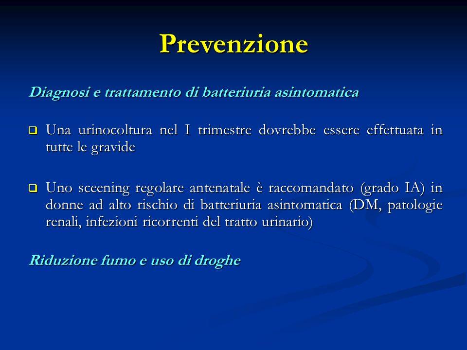 Prevenzione Diagnosi e trattamento di batteriuria asintomatica
