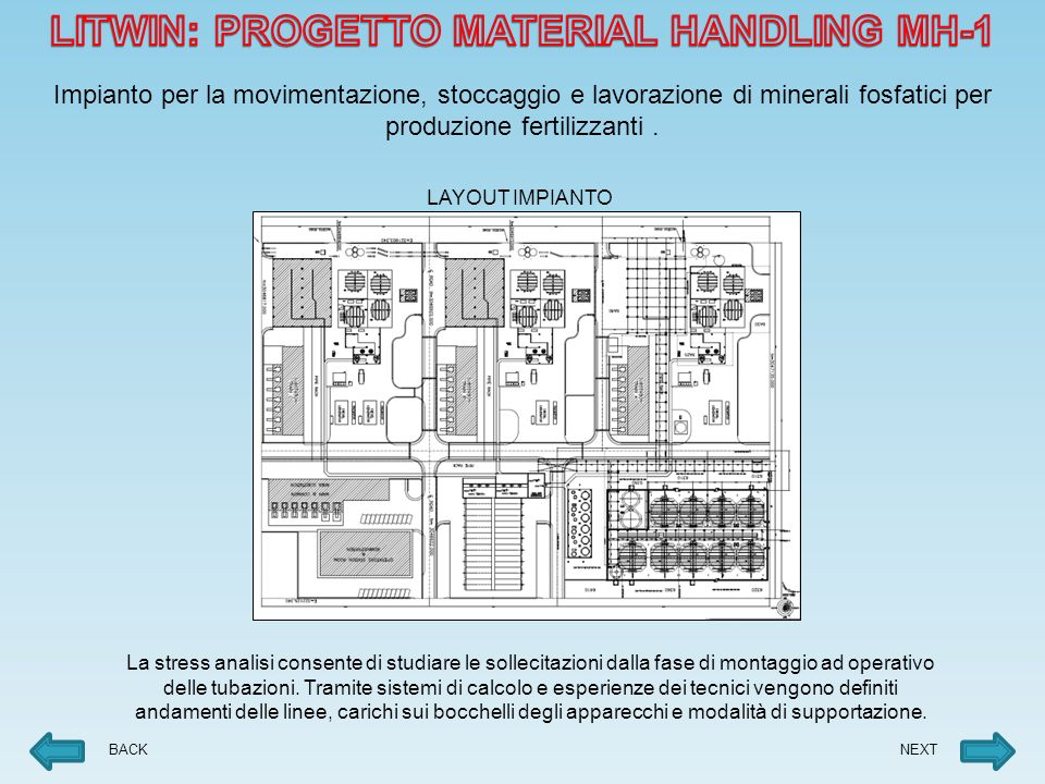 LITWIN: PROGETTO MATERIAL HANDLING MH-1