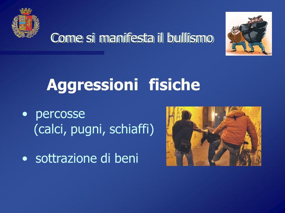 Aggressioni fisiche Come si manifesta il bullismo