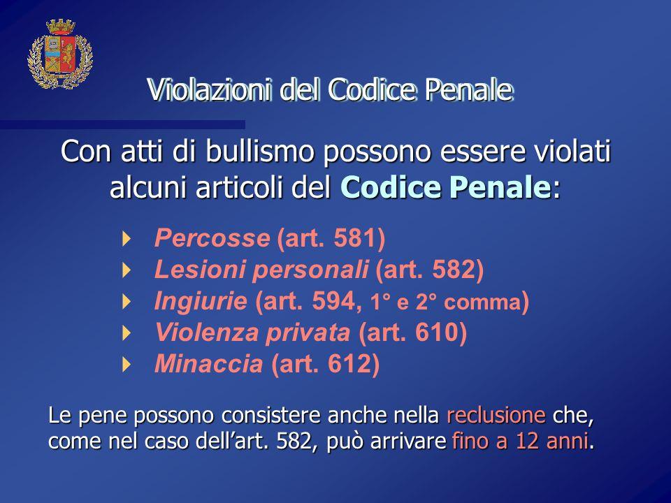 Violazioni del Codice Penale