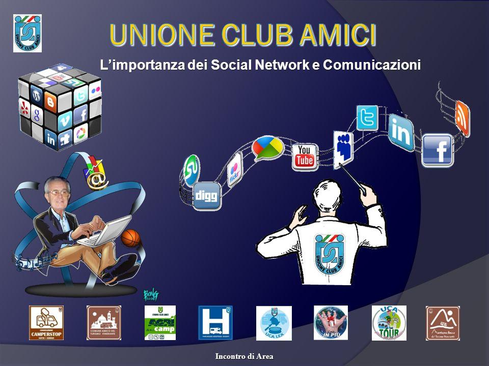 L'importanza dei Social Network e Comunicazioni