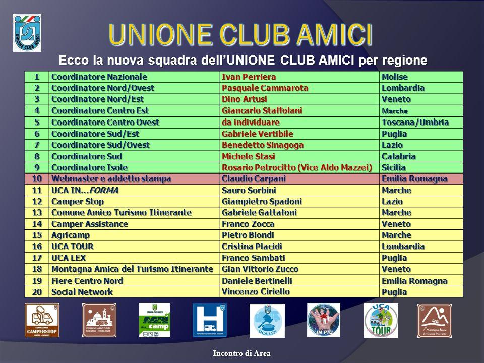 Ecco la nuova squadra dell'UNIONE CLUB AMICI per regione