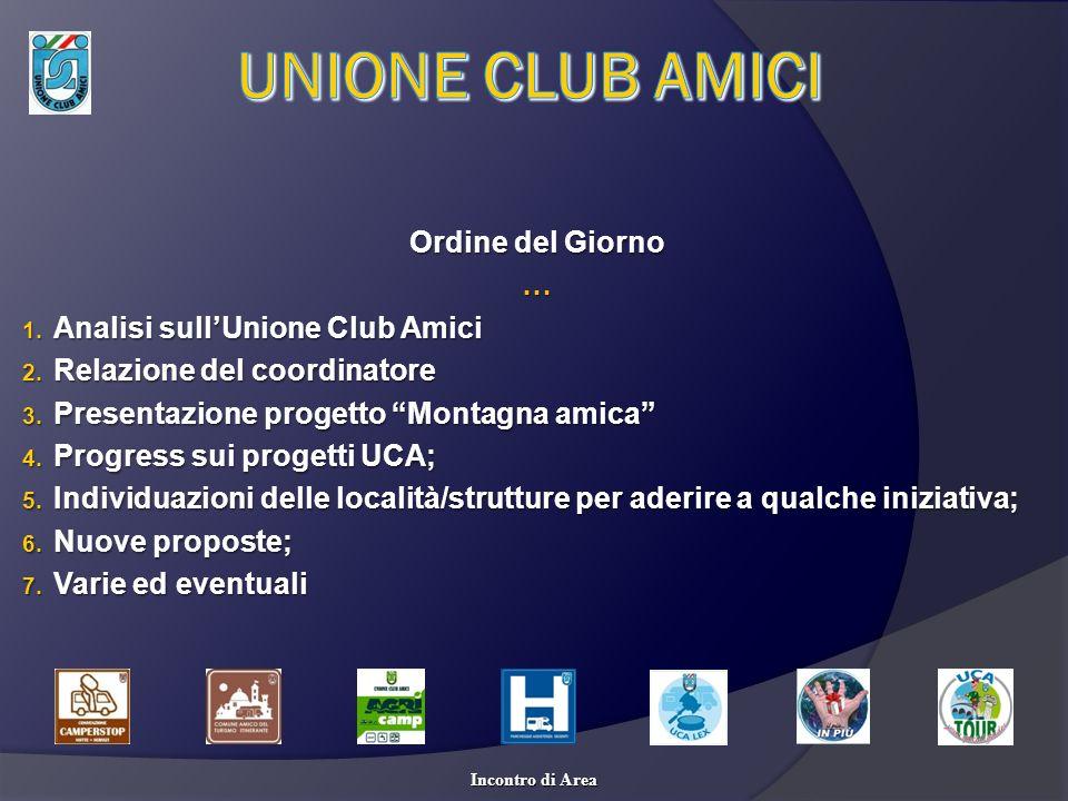 UNIONE CLUB AMICI Ordine del Giorno … Analisi sull'Unione Club Amici