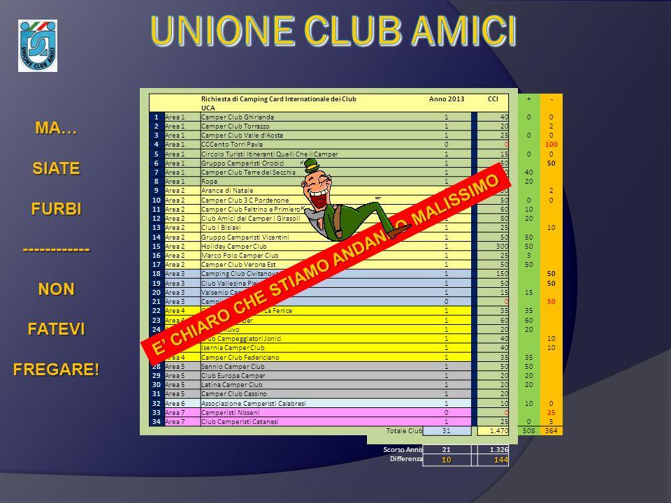 UNIONE CLUB AMICI MA… Sono stati tanti gli eventi nel 2012