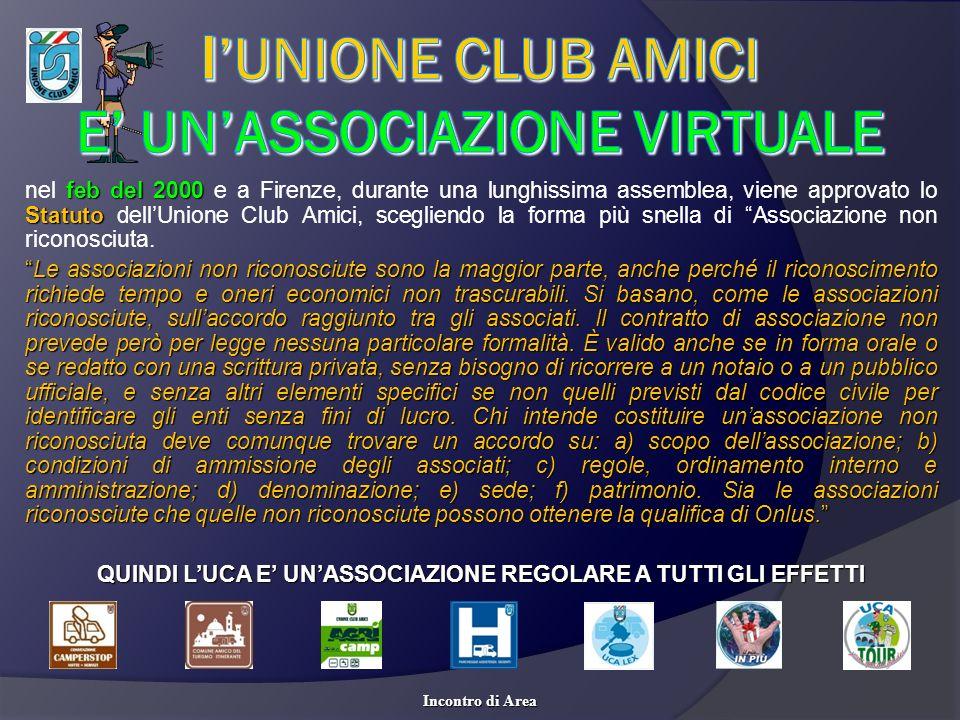 l'UNIONE CLUB AMICI E' un'associazione Virtuale