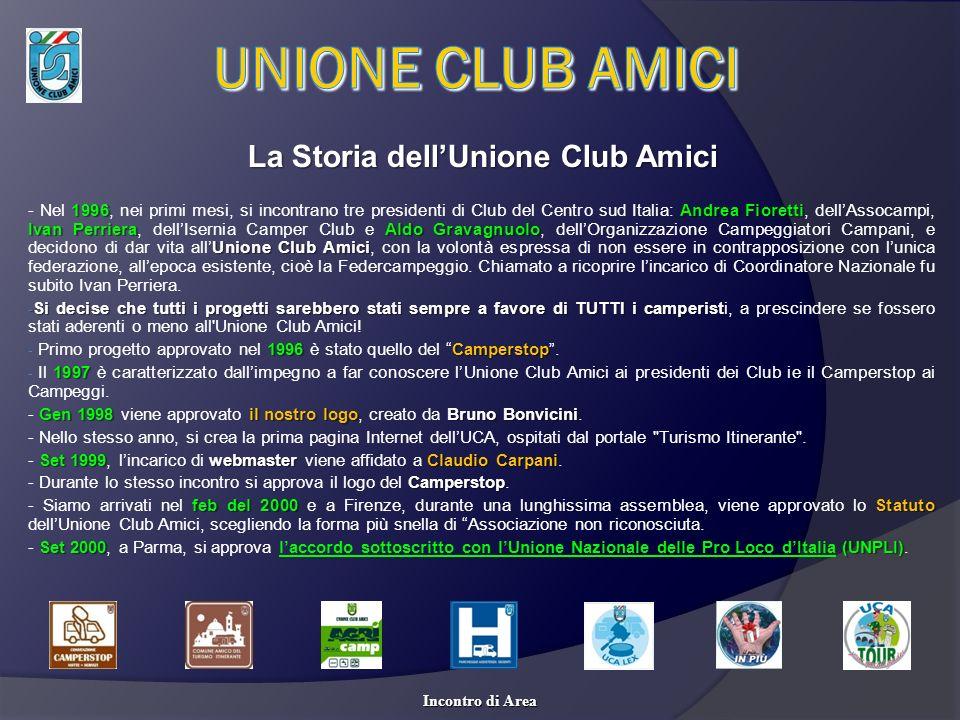 La Storia dell'Unione Club Amici