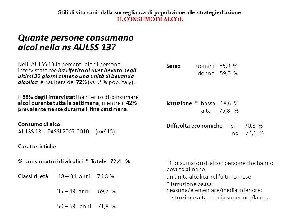 Quante persone consumano alcol nella ns AULSS 13