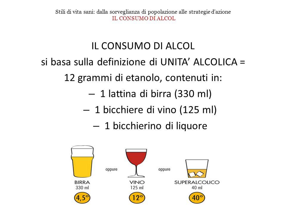 si basa sulla definizione di UNITA' ALCOLICA =