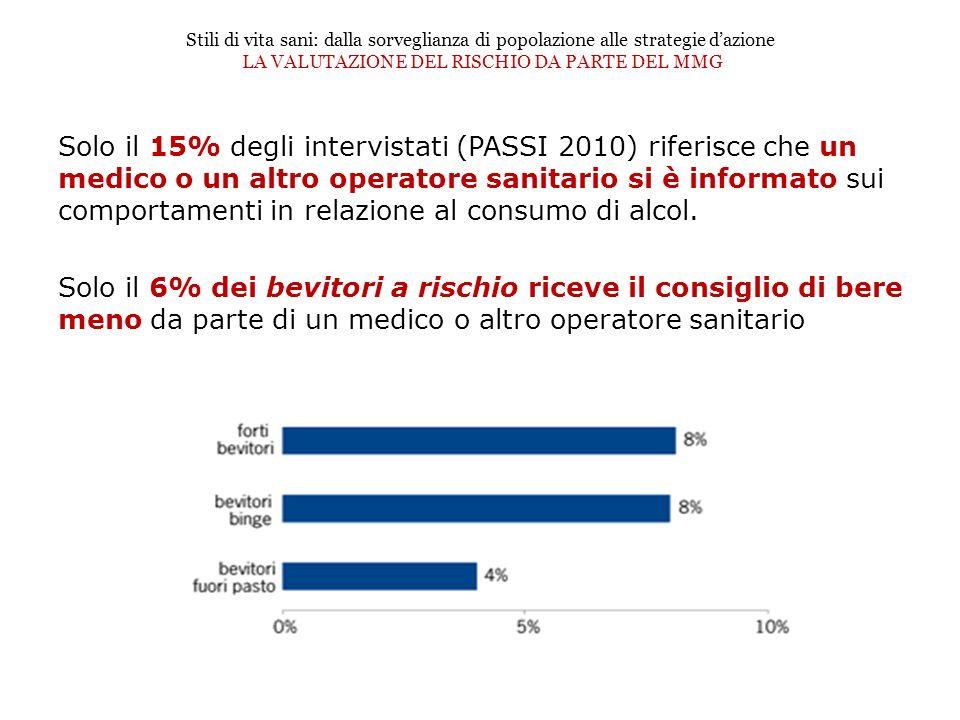 Stili di vita sani: dalla sorveglianza di popolazione alle strategie d'azione LA VALUTAZIONE DEL RISCHIO DA PARTE DEL MMG