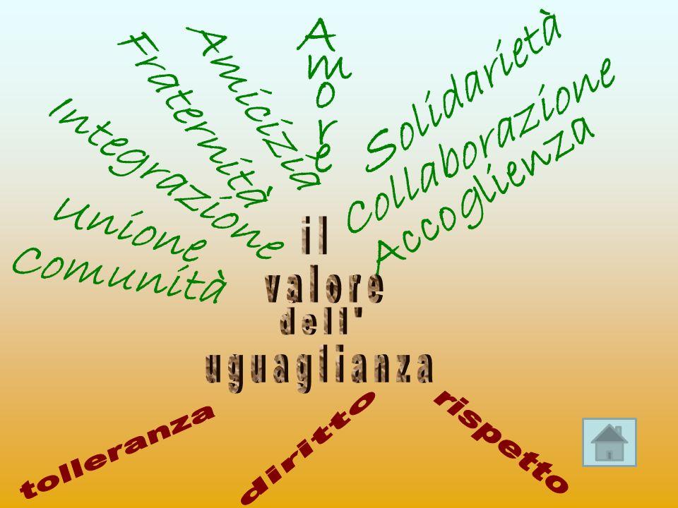 A Solidarietà m o r e Amicizia Fraternità Collaborazione Integrazione