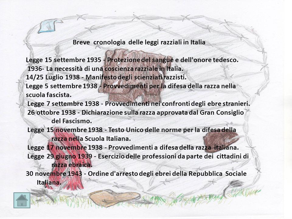 Breve cronologia delle leggi razziali in Italia