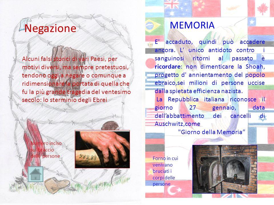 MEMORIA Negazione.