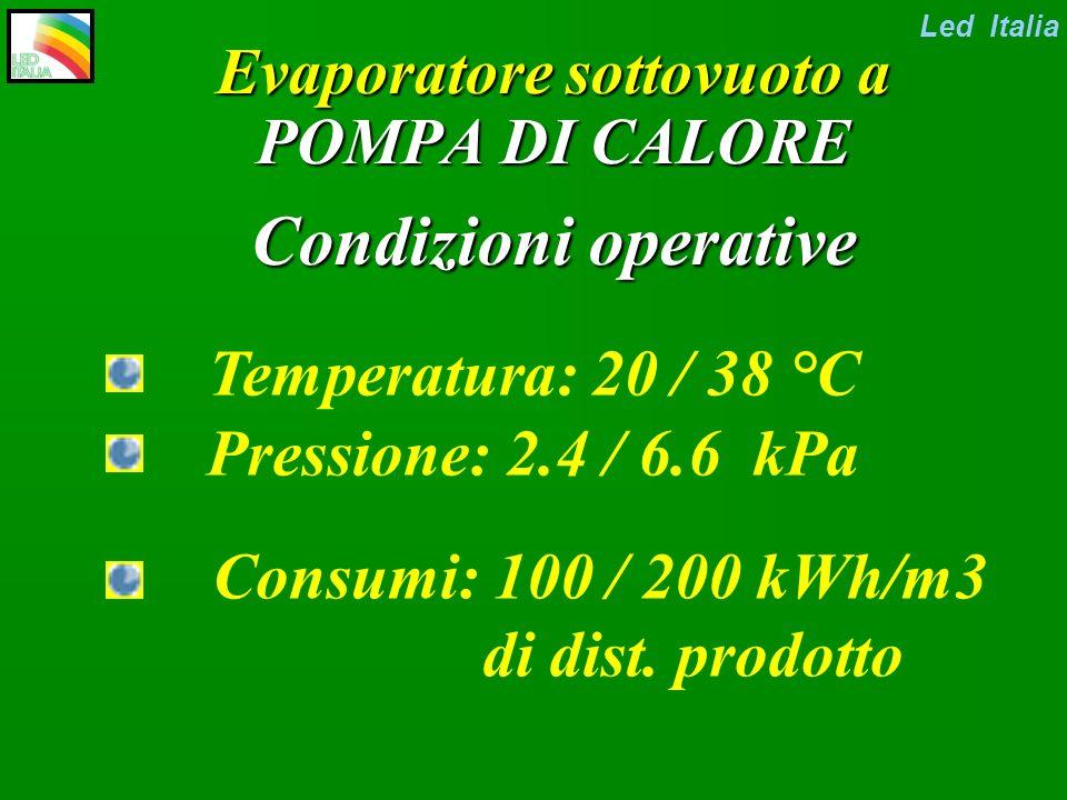 Evaporatore sottovuoto a POMPA DI CALORE Condizioni operative