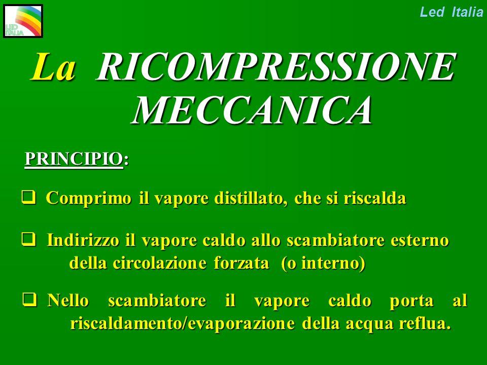 La RICOMPRESSIONE MECCANICA