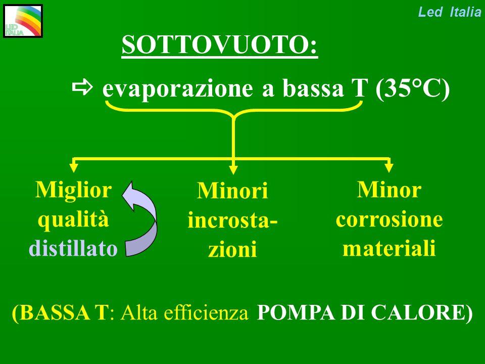 SOTTOVUOTO:  evaporazione a bassa T (35°C)