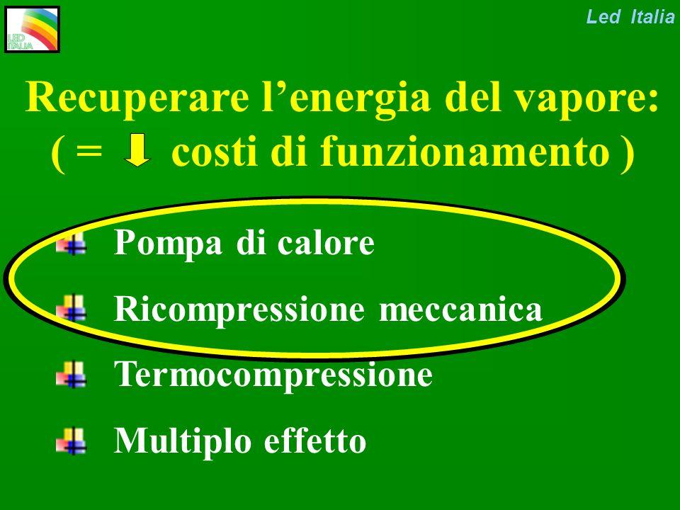 Recuperare l'energia del vapore: ( = costi di funzionamento )