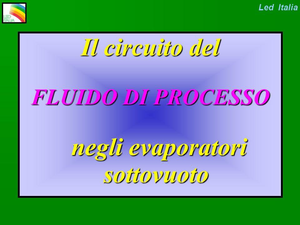 FLUIDO DI PROCESSO negli evaporatori sottovuoto