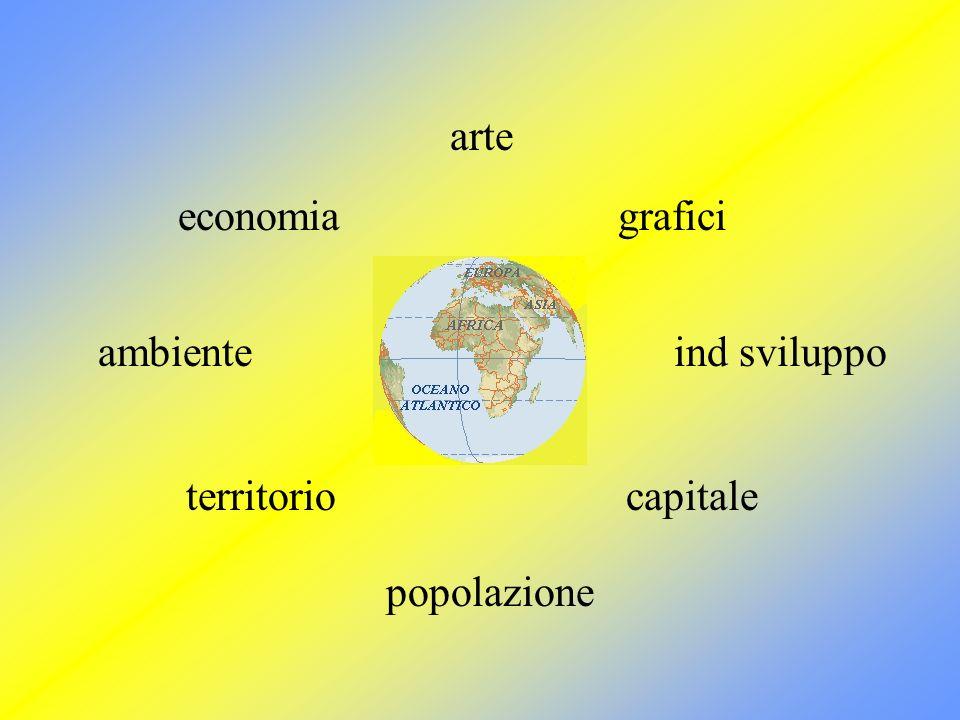 arte economia grafici ambiente ind sviluppo territorio capitale popolazione