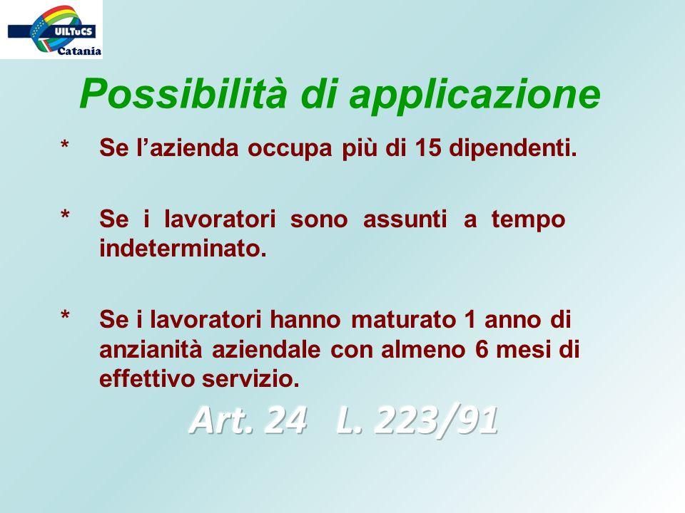 Possibilità di applicazione