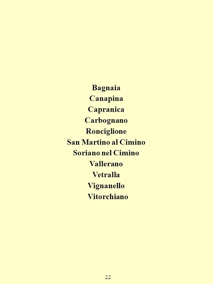 Bagnaia Canapina Capranica Carbognano Ronciglione