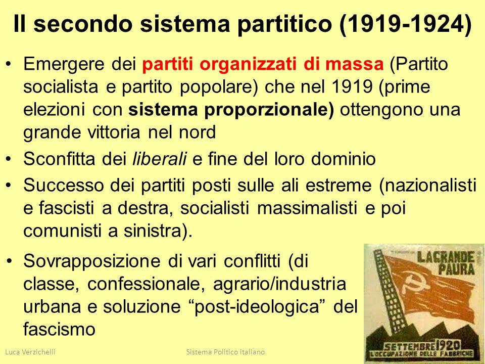 Il secondo sistema partitico (1919-1924)