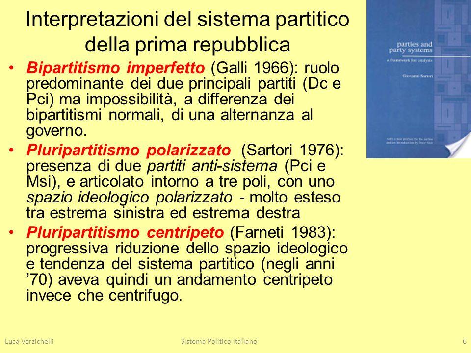 Interpretazioni del sistema partitico della prima repubblica