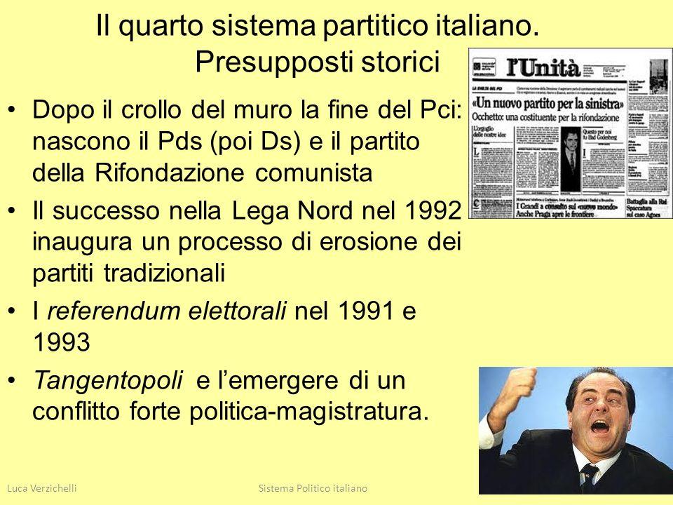 Il quarto sistema partitico italiano. Presupposti storici