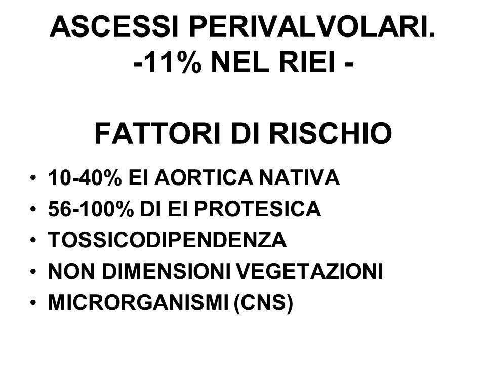 ASCESSI PERIVALVOLARI. -11% NEL RIEI - FATTORI DI RISCHIO