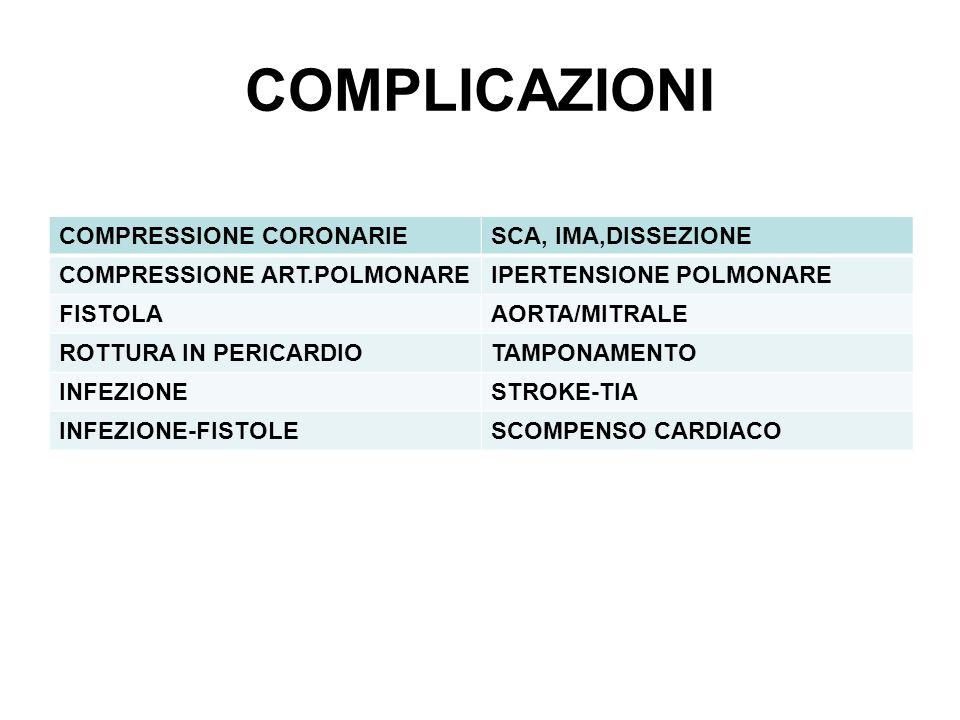 COMPLICAZIONI COMPRESSIONE CORONARIE SCA, IMA,DISSEZIONE