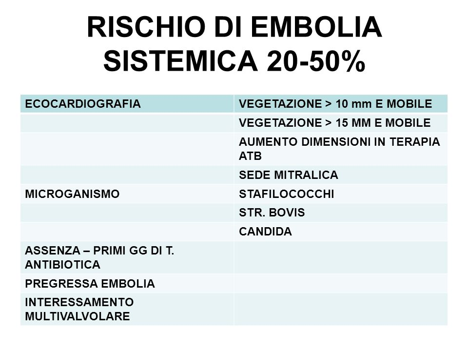 RISCHIO DI EMBOLIA SISTEMICA 20-50%
