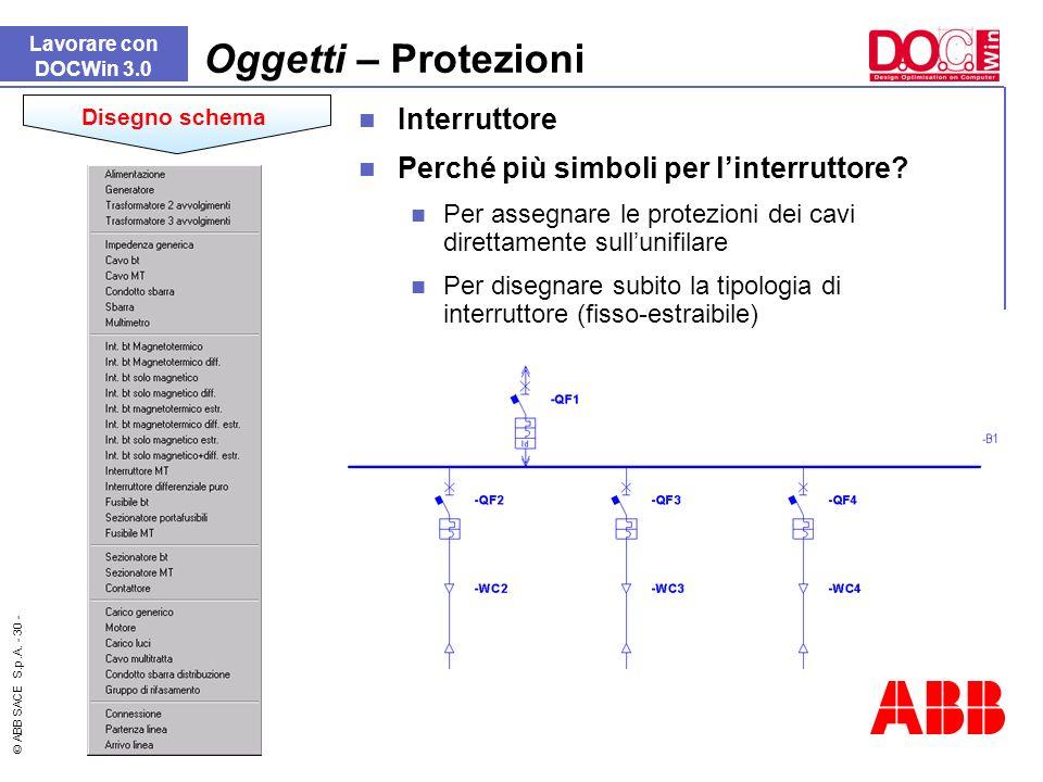 Oggetti – Protezioni Interruttore