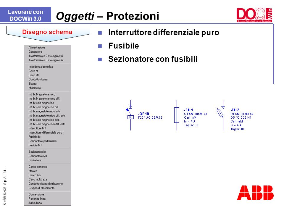 Oggetti – Protezioni Interruttore differenziale puro Fusibile