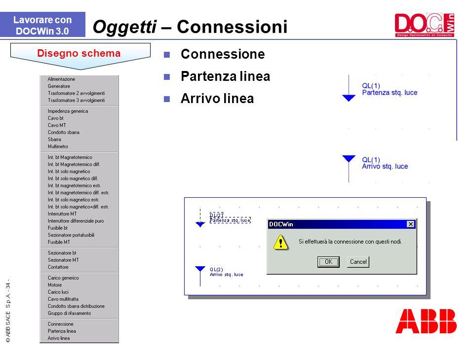 Oggetti – Connessioni Connessione Partenza linea Arrivo linea