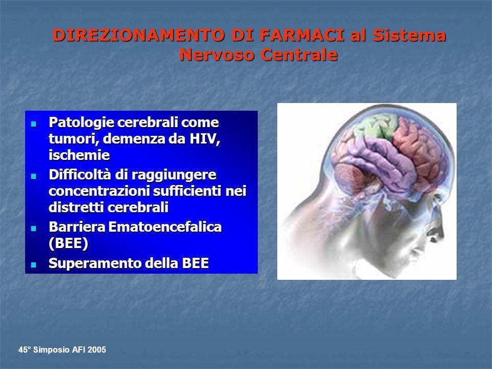 DIREZIONAMENTO DI FARMACI al Sistema Nervoso Centrale