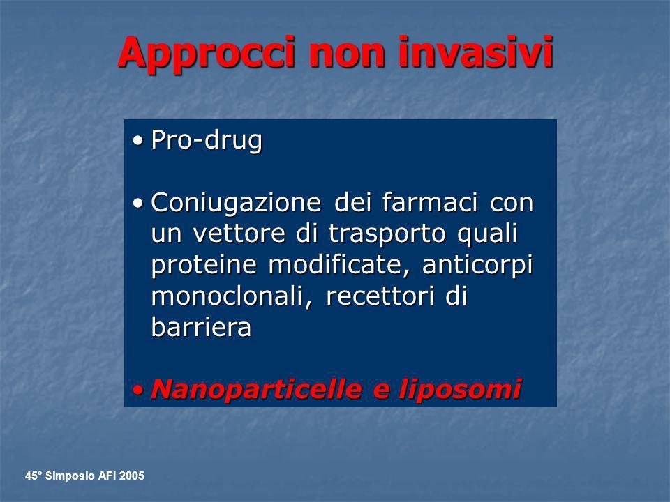 Approcci non invasivi Pro-drug